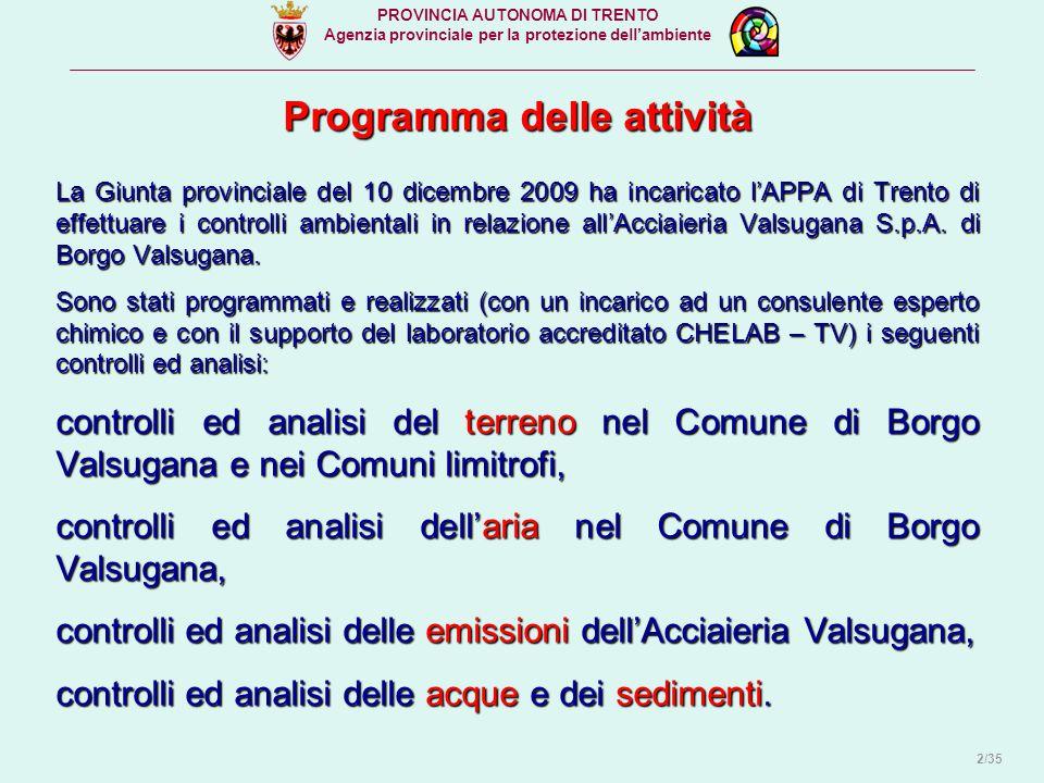 Programma delle attività La Giunta provinciale del 10 dicembre 2009 ha incaricato l'APPA di Trento di effettuare i controlli ambientali in relazione all'Acciaieria Valsugana S.p.A.