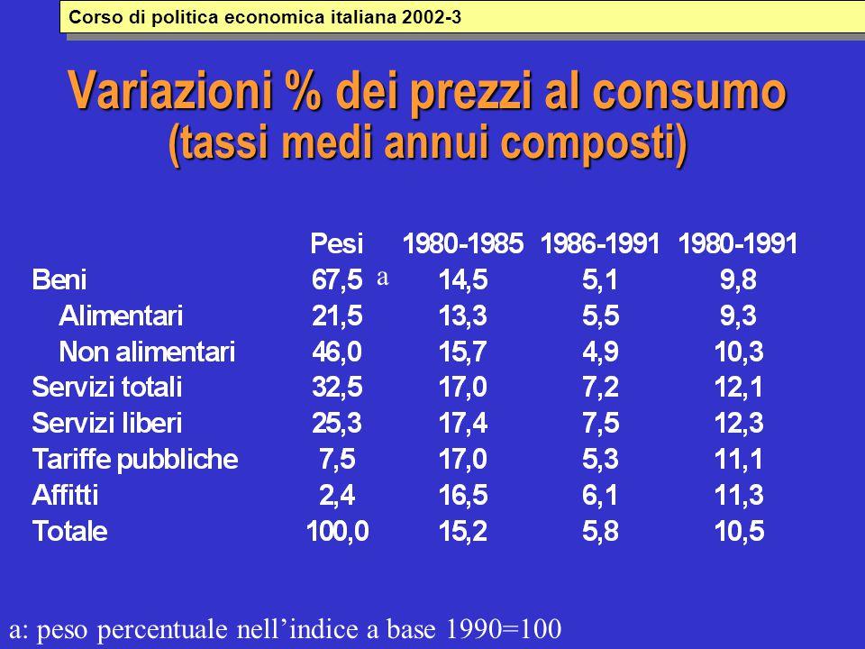 Variazioni % dei prezzi al consumo (tassi medi annui composti) a a: peso percentuale nell'indice a base 1990=100 Corso di politica economica italiana 2002-3