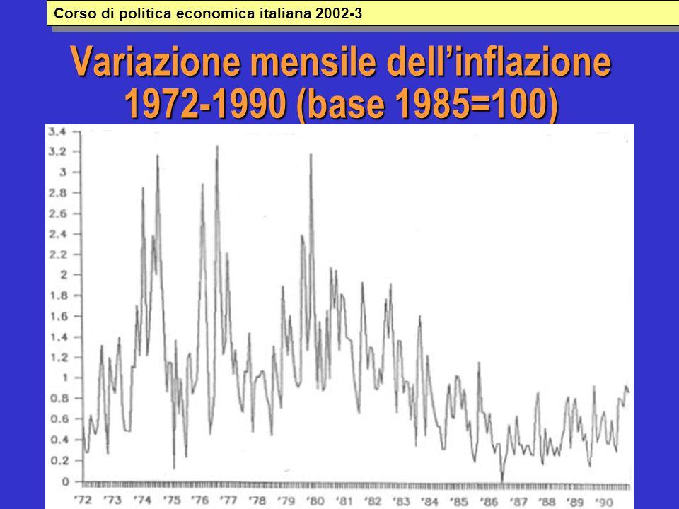 Variazione mensile dell'inflazione 1972-1990 (base 1985=100) Corso di politica economica italiana 2002-3