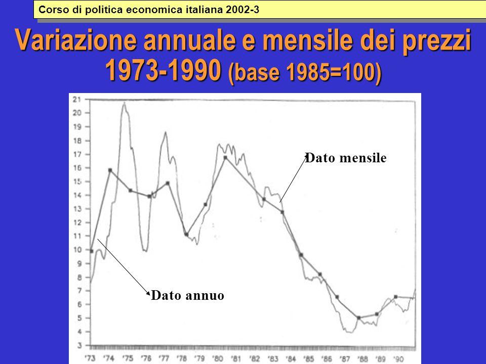 Variazione annuale e mensile dei prezzi 1973-1990 (base 1985=100) Dato annuo Dato mensile Corso di politica economica italiana 2002-3