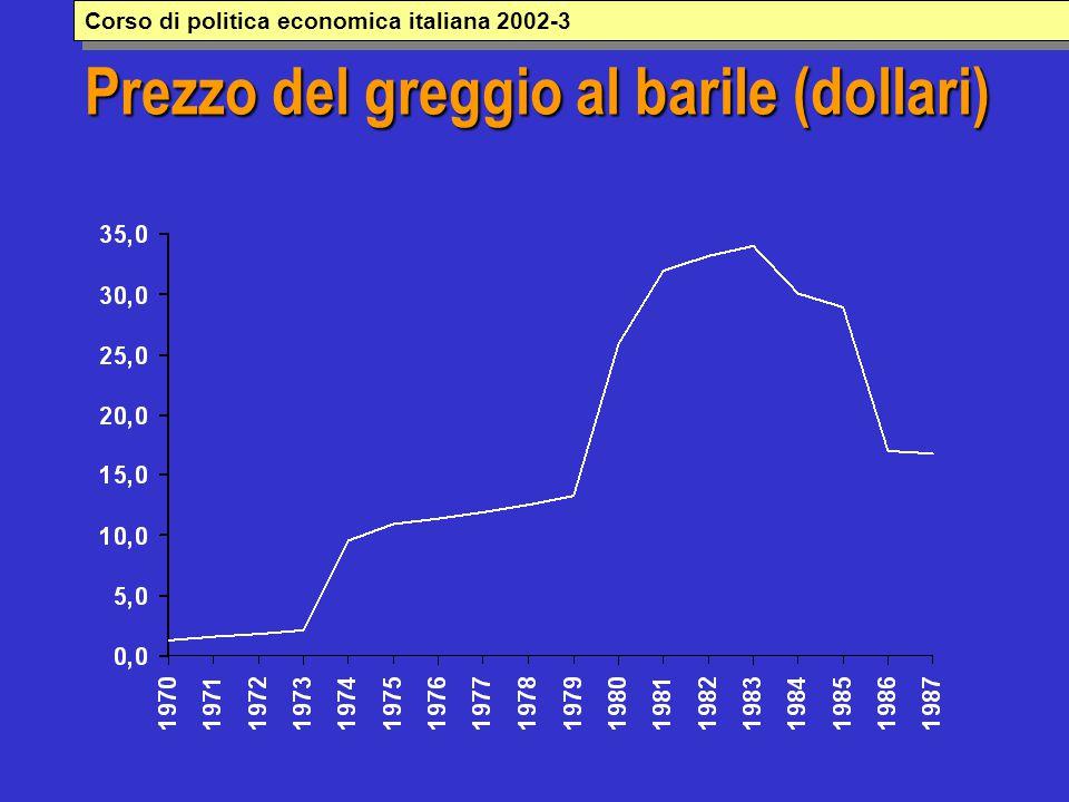 Prezzo del greggio al barile (dollari) Corso di politica economica italiana 2001-2002 Corso di politica economica italiana 2002-3