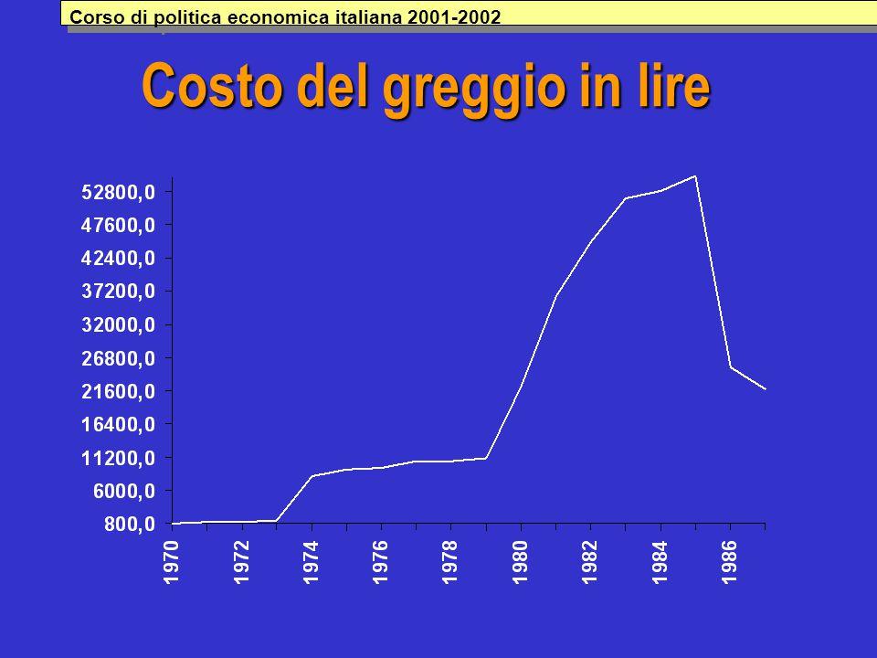 Costo del greggio in lire Corso di politica economica italiana 2001-2002