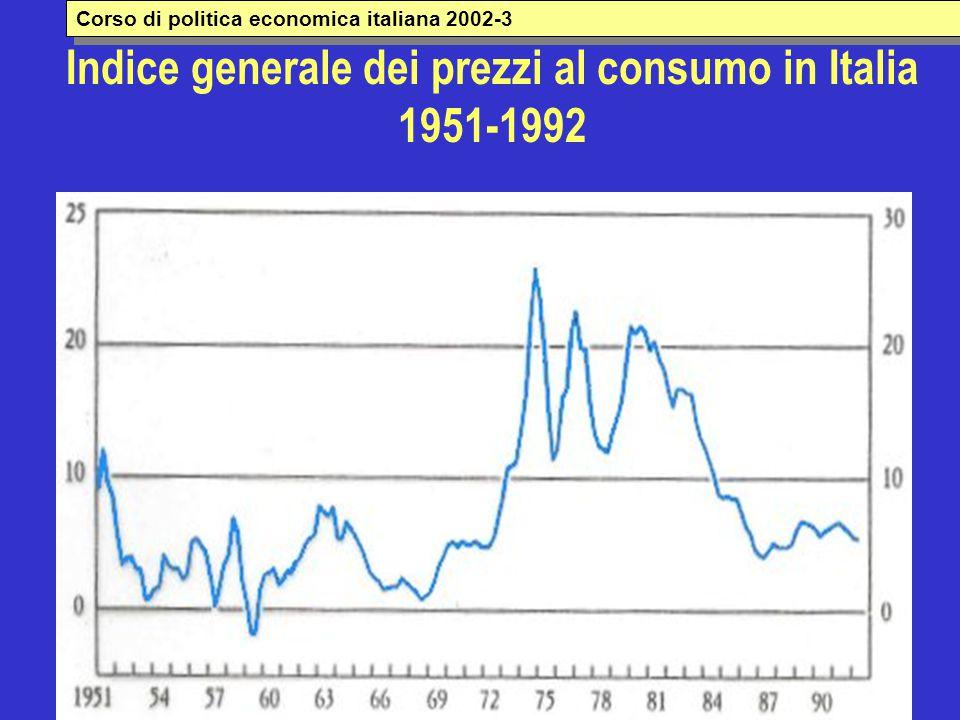 Prezzi al consumo dei beni non energetici al netto e al lordo dei margini di distribuzione (1970=100) Corso di politica economica italiana 2002-3