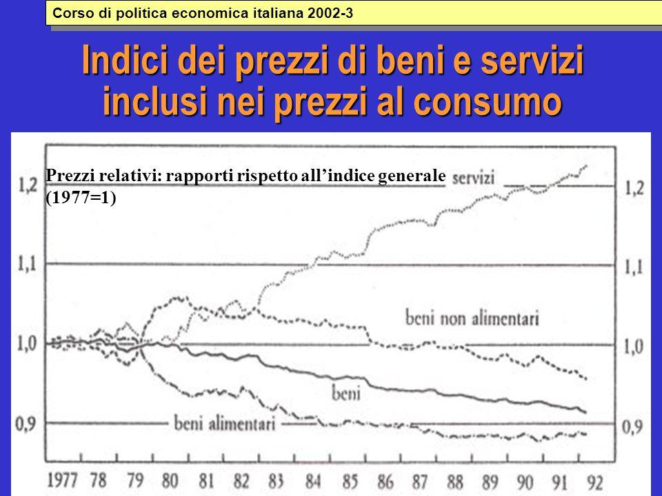 Indici dei prezzi di beni e servizi inclusi nei prezzi al consumo Prezzi relativi: rapporti rispetto all'indice generale (1977=1) Corso di politica ec