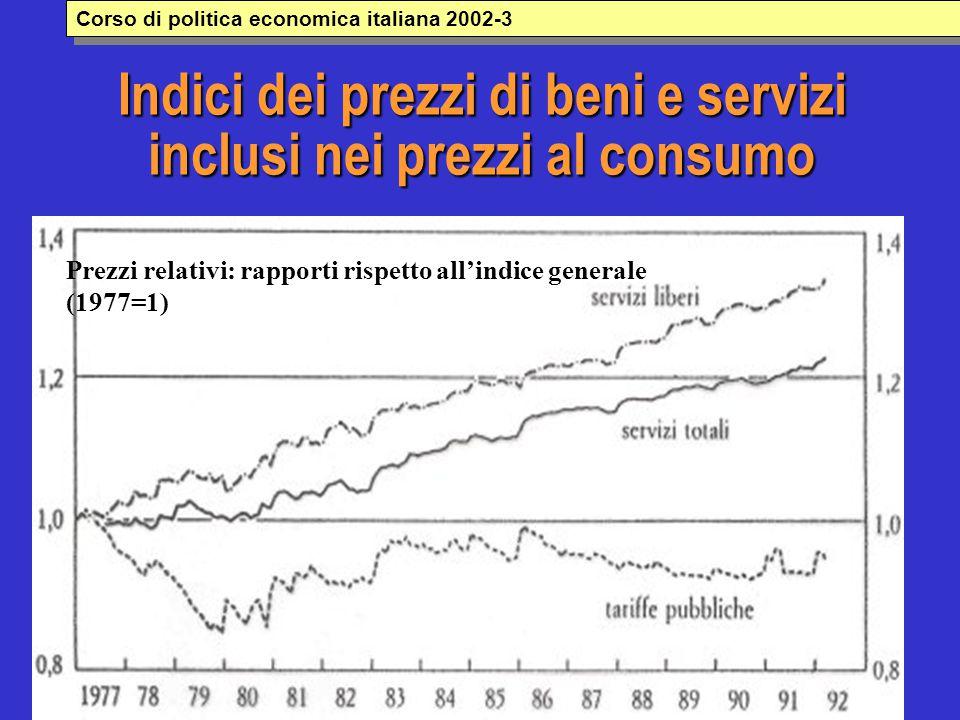 Indici dei prezzi di beni e servizi inclusi nei prezzi al consumo Prezzi relativi: rapporti rispetto all'indice generale (1977=1) Corso di politica economica italiana 2002-3