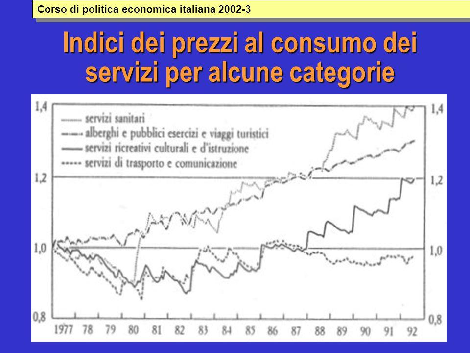 Indici dei prezzi al consumo dei servizi per alcune categorie Corso di politica economica italiana 2002-3