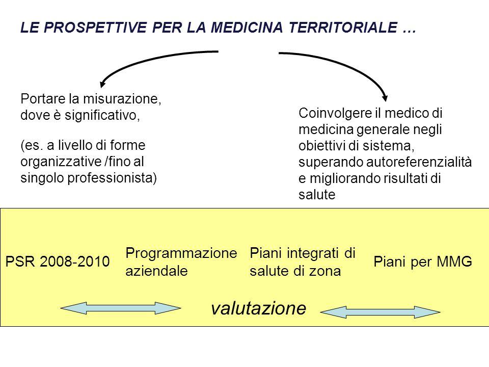 LE PROSPETTIVE PER LA MEDICINA TERRITORIALE … Portare la misurazione, dove è significativo, (es.