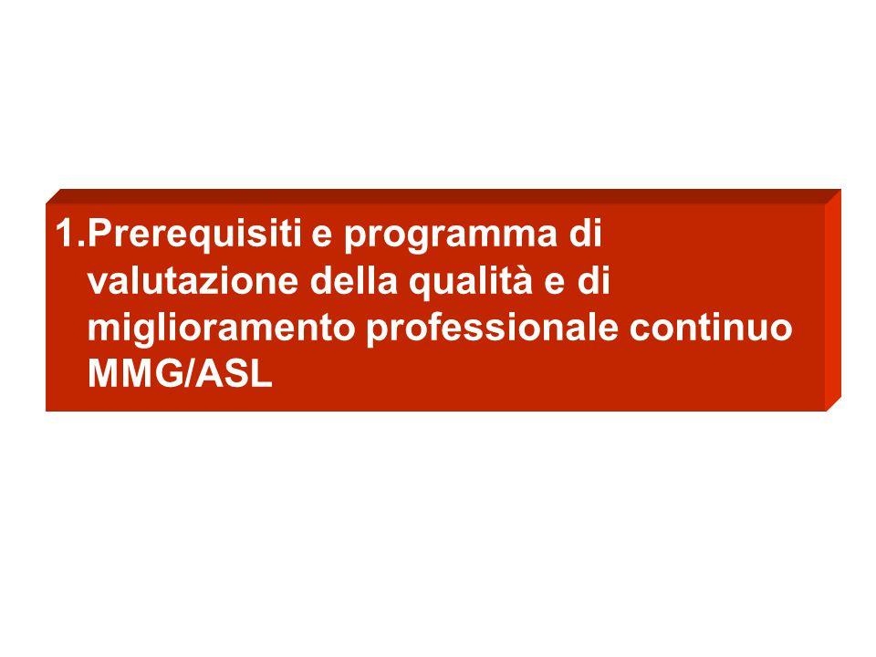 1.Prerequisiti e programma di valutazione della qualità e di miglioramento professionale continuo MMG/ASL