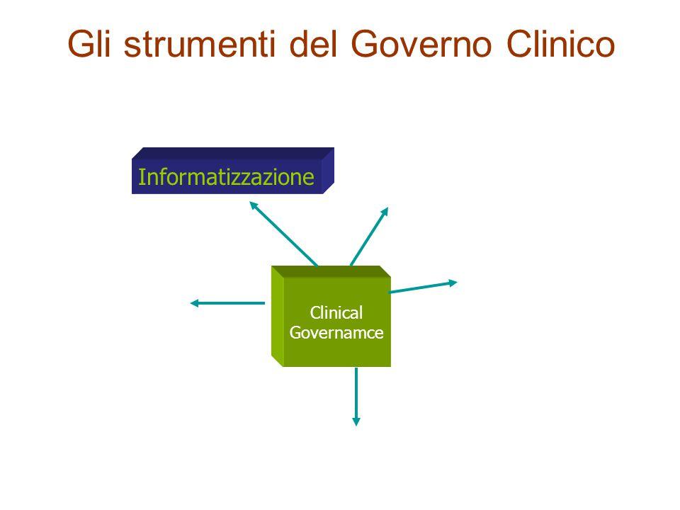 Gli strumenti del Governo Clinico Clinical Governamce Gerardo Medea: progettazione eccentrica) Gerardo Medea: progettazione eccentrica) Informatizzazione