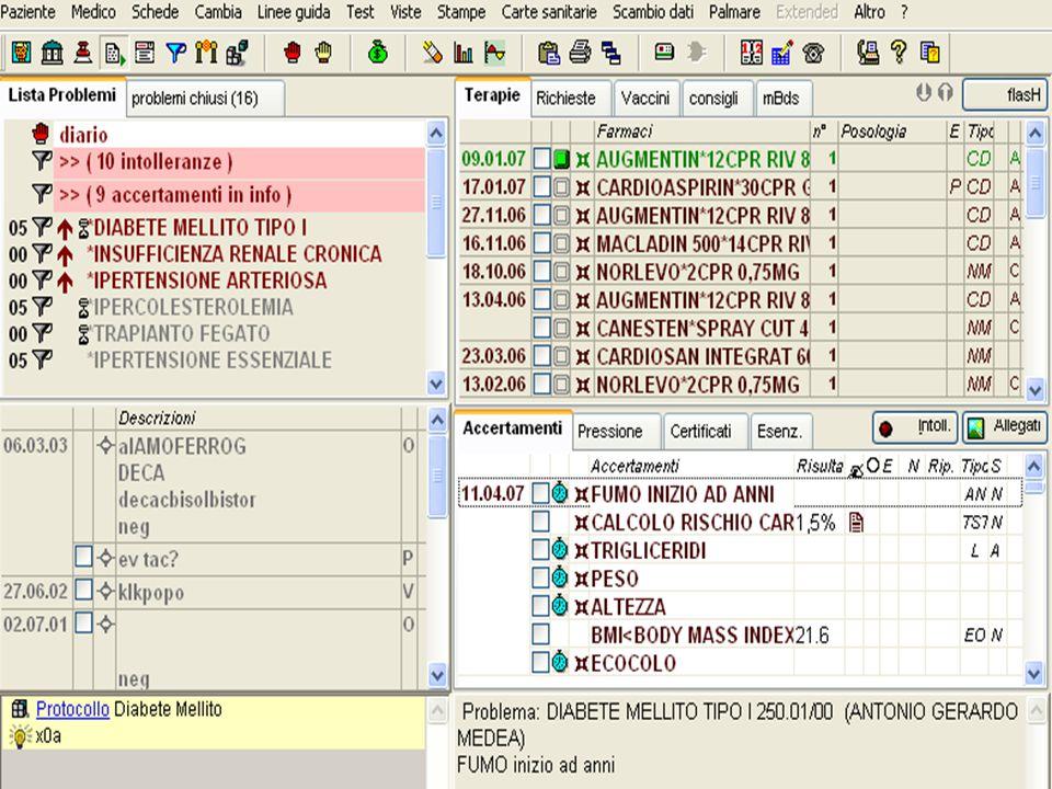 Gli strumenti del Governo Clinico PDT Clinical Governamce Gerardo Medea: progettazione eccentrica) Gerardo Medea: progettazione eccentrica) Informatizzazione