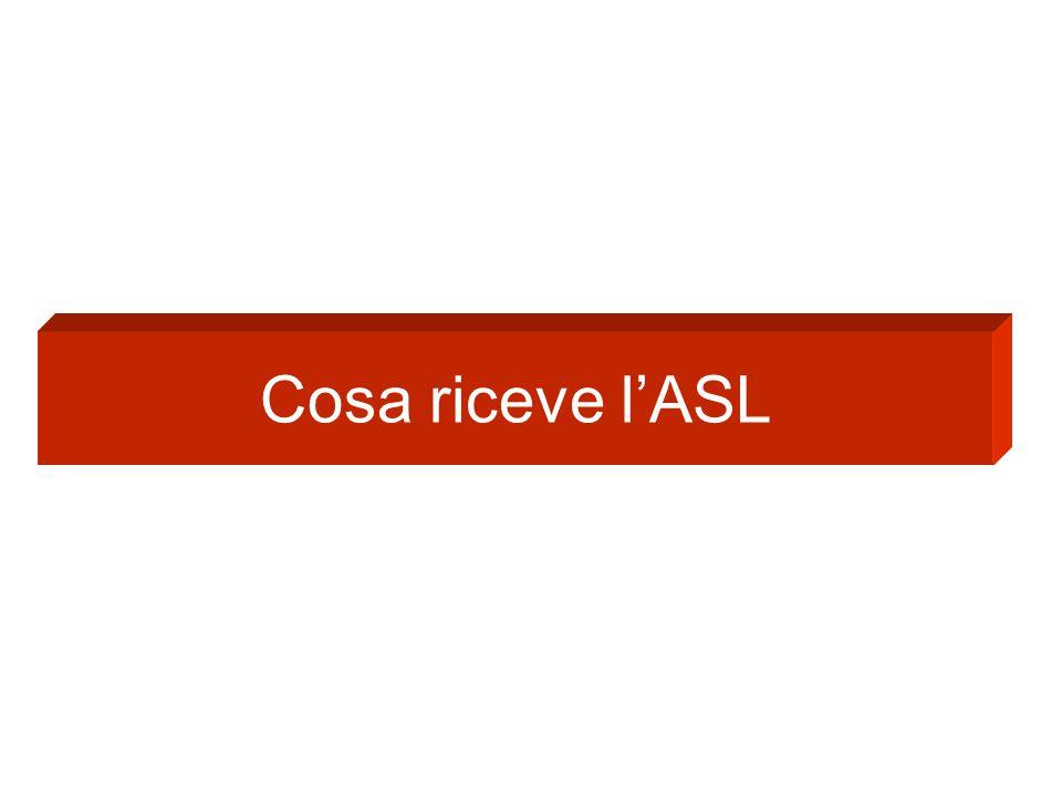 Cosa riceve l'ASL