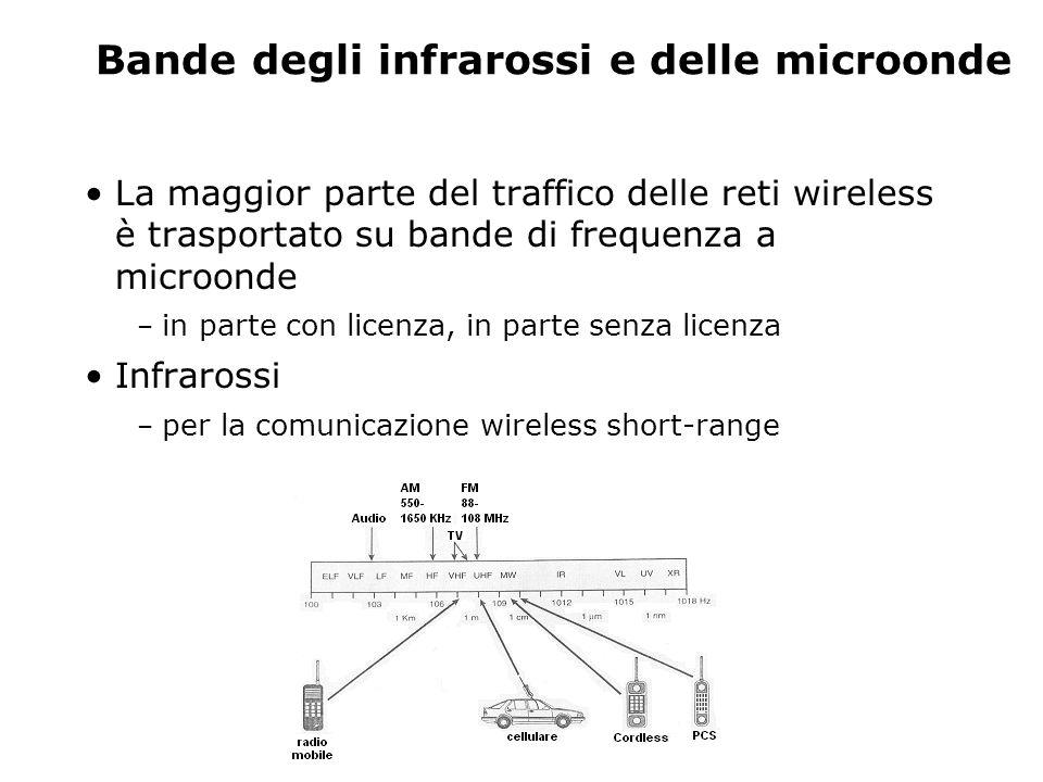 Bande degli infrarossi e delle microonde La maggior parte del traffico delle reti wireless è trasportato su bande di frequenza a microonde – in parte