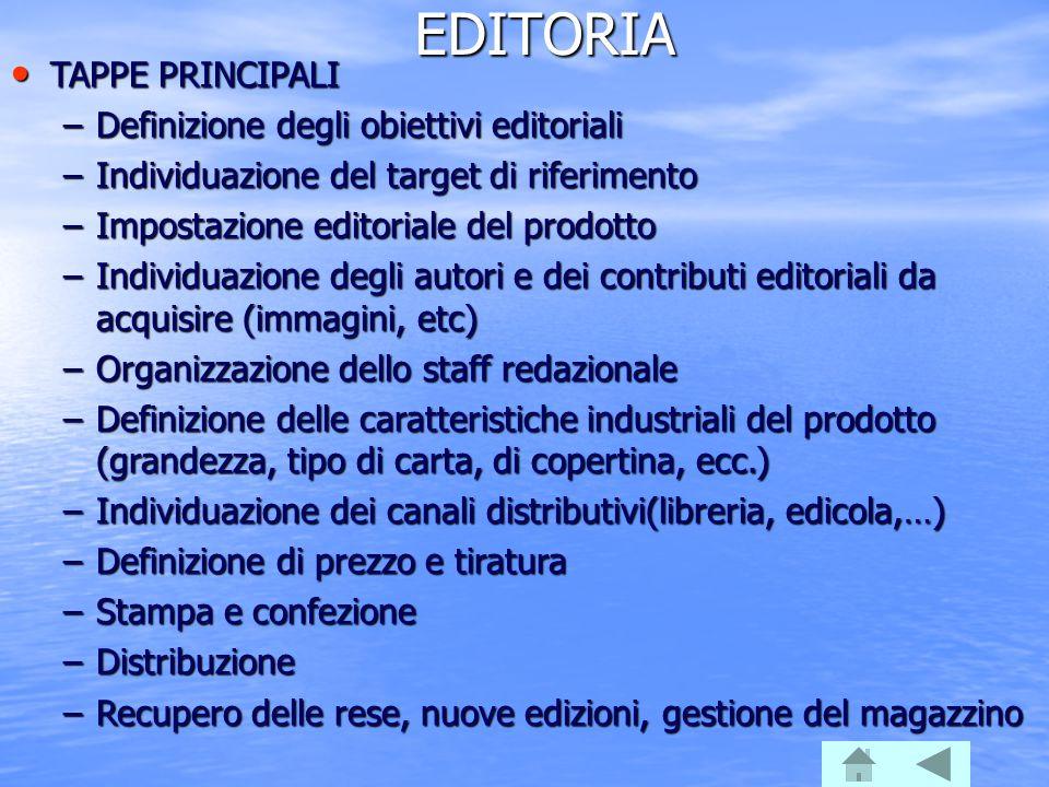 EDITORIA TAPPE PRINCIPALI TAPPE PRINCIPALI –Definizione degli obiettivi editoriali –Individuazione del target di riferimento –Impostazione editoriale