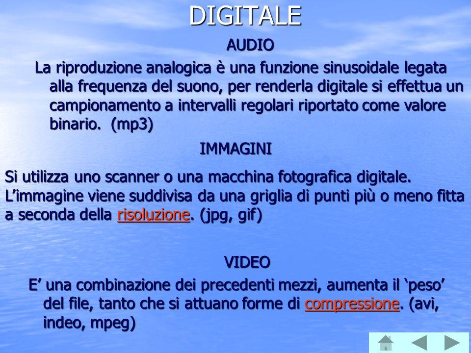 DIGITALEAUDIO La riproduzione analogica è una funzione sinusoidale legata alla frequenza del suono, per renderla digitale si effettua un campionamento