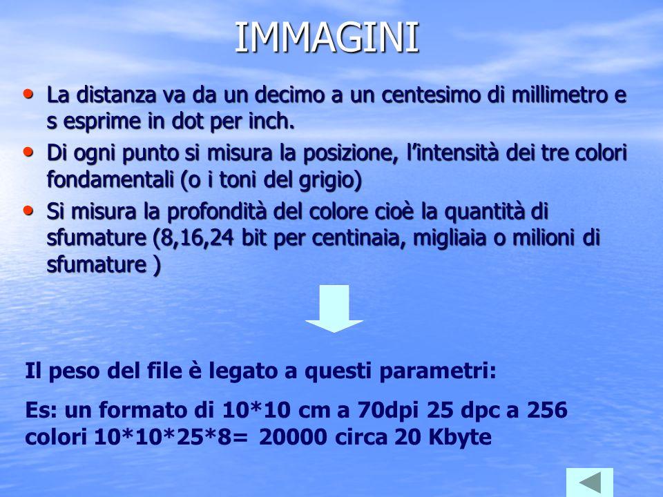 IMMAGINI La distanza va da un decimo a un centesimo di millimetro e s esprime in dot per inch. La distanza va da un decimo a un centesimo di millimetr