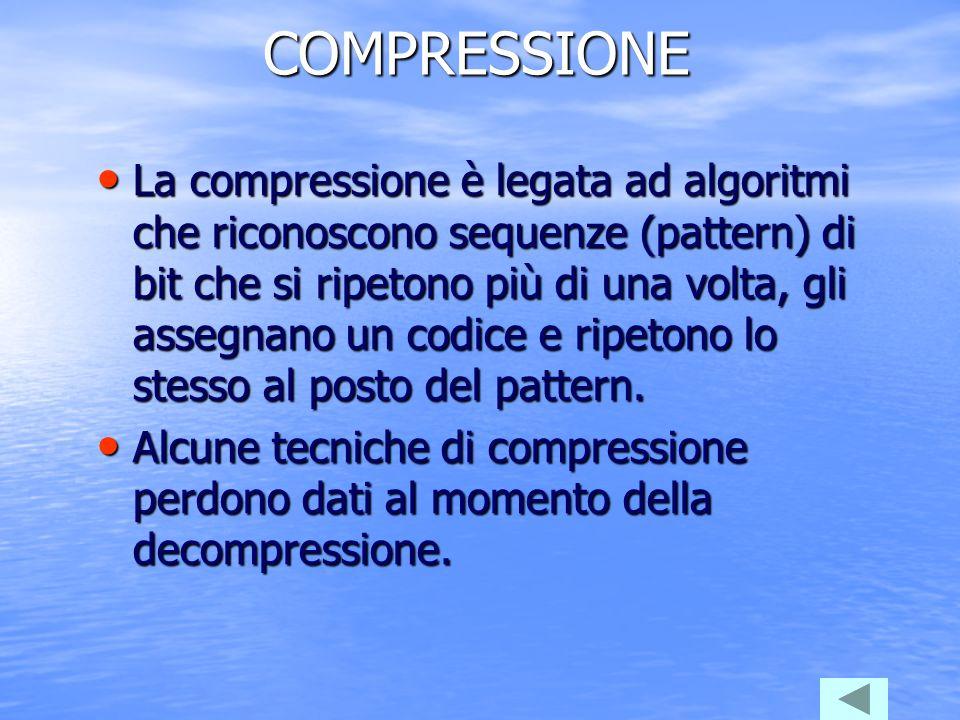COMPRESSIONE La compressione è legata ad algoritmi che riconoscono sequenze (pattern) di bit che si ripetono più di una volta, gli assegnano un codice