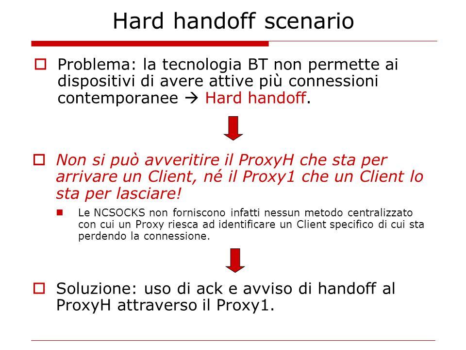 Hard handoff scenario  Problema: la tecnologia BT non permette ai dispositivi di avere attive più connessioni contemporanee  Hard handoff.  Non si
