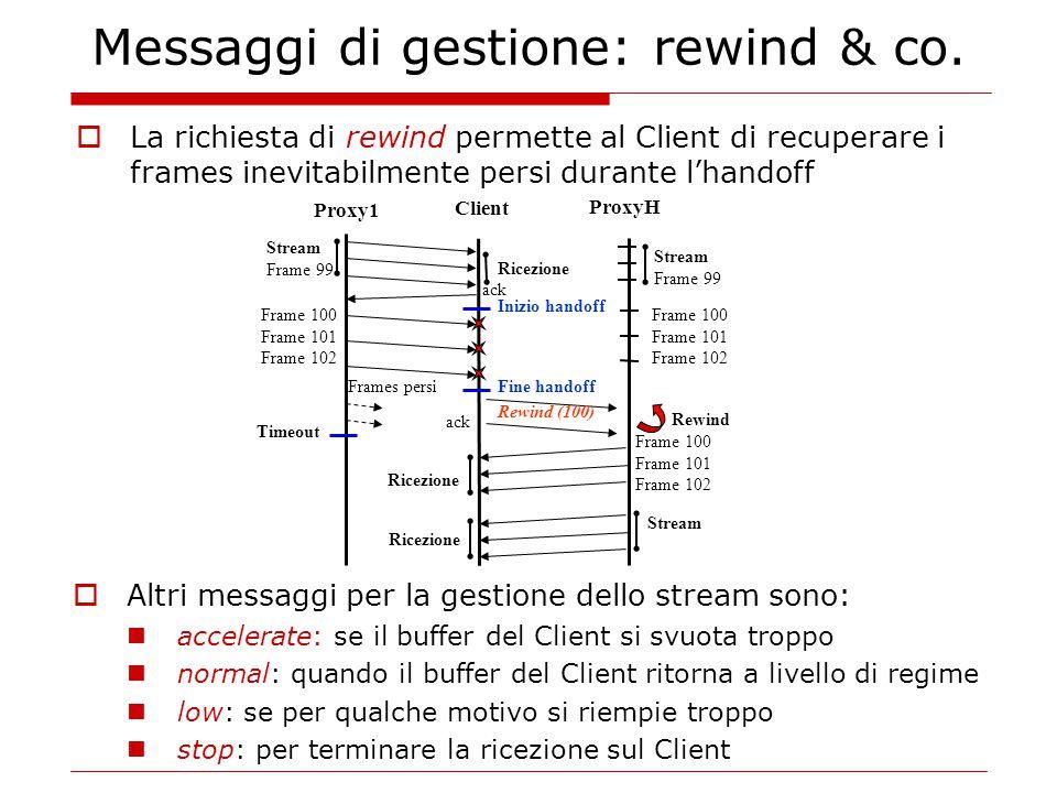 Messaggi di gestione: rewind & co.  La richiesta di rewind permette al Client di recuperare i frames inevitabilmente persi durante l'handoff Client P