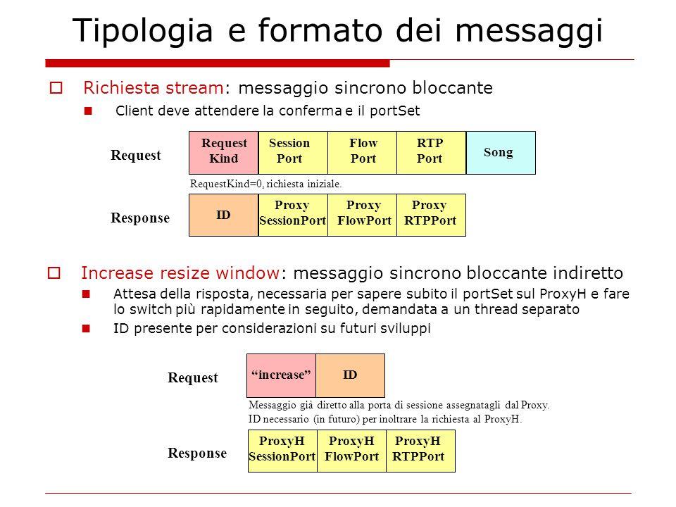 Tipologia e formato dei messaggi  Richiesta stream: messaggio sincrono bloccante Client deve attendere la conferma e il portSet Request Kind Session Port Flow Port RTP Port Song RequestKind=0, richiesta iniziale.