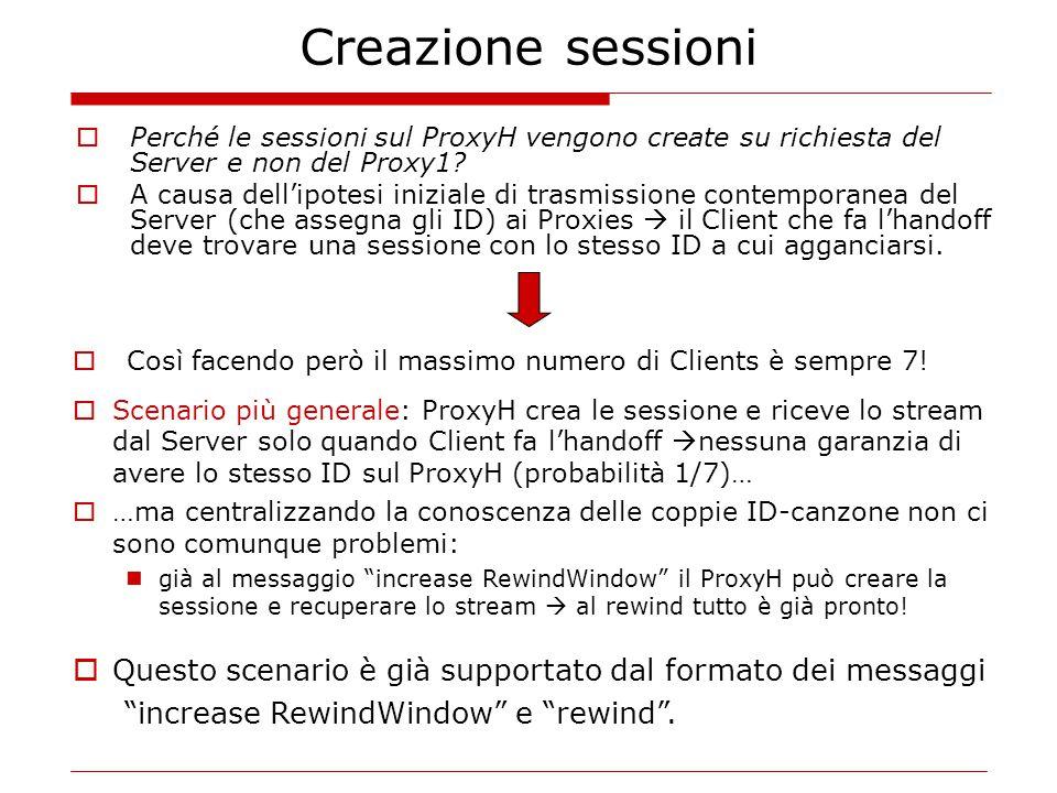 Creazione sessioni  Perché le sessioni sul ProxyH vengono create su richiesta del Server e non del Proxy1?  A causa dell'ipotesi iniziale di trasmis