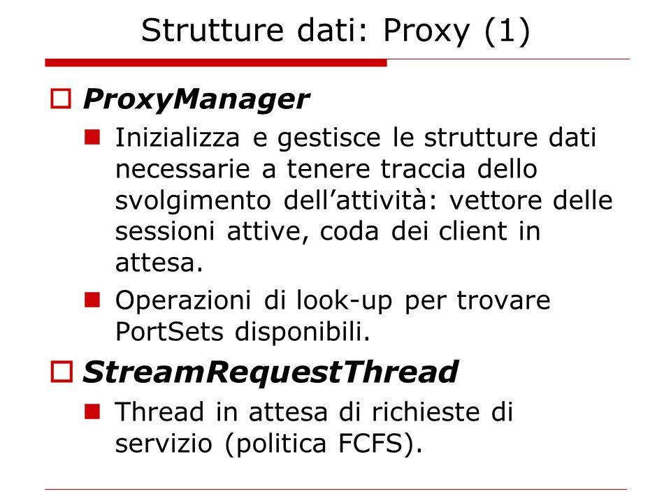 Strutture dati: Proxy (1)  ProxyManager Inizializza e gestisce le strutture dati necessarie a tenere traccia dello svolgimento dell'attività: vettore delle sessioni attive, coda dei client in attesa.