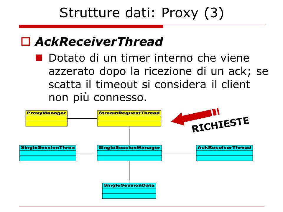 Strutture dati: Proxy (3)  AckReceiverThread Dotato di un timer interno che viene azzerato dopo la ricezione di un ack; se scatta il timeout si considera il client non più connesso.