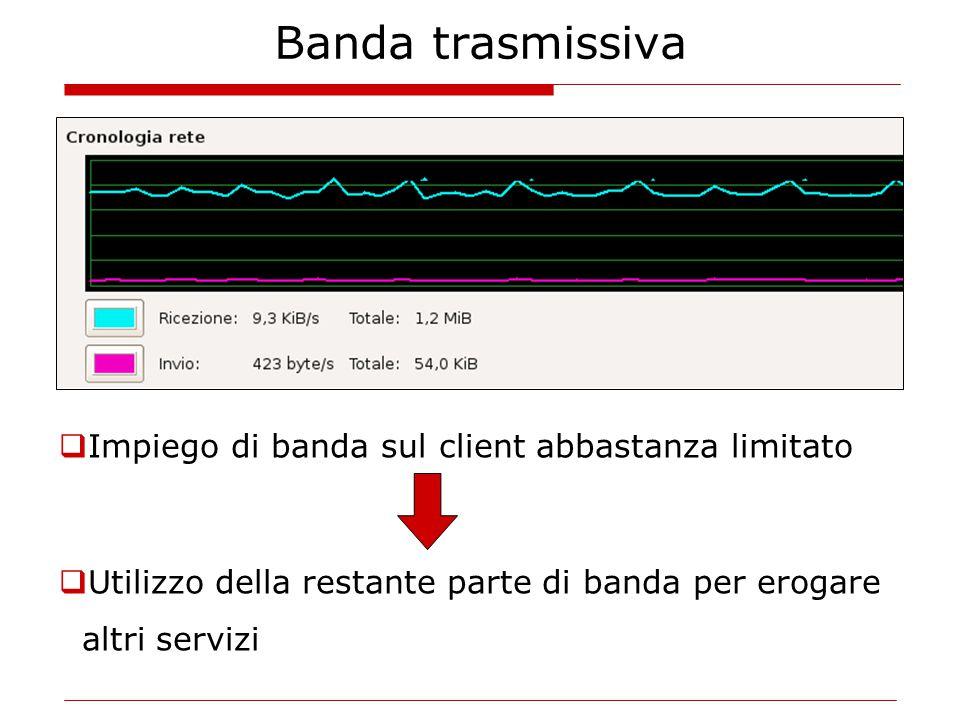 Banda trasmissiva  Impiego di banda sul client abbastanza limitato  Utilizzo della restante parte di banda per erogare altri servizi