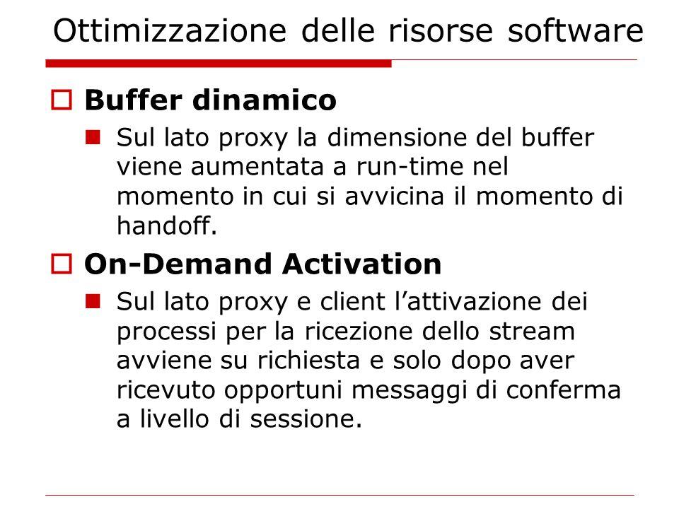Ottimizzazione delle risorse software  Buffer dinamico Sul lato proxy la dimensione del buffer viene aumentata a run-time nel momento in cui si avvicina il momento di handoff.