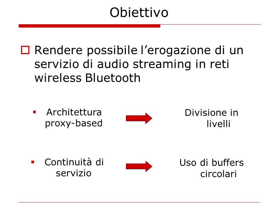 Obiettivo  Rendere possibile l'erogazione di un servizio di audio streaming in reti wireless Bluetooth  Architettura proxy-based  Continuità di servizio Divisione in livelli Uso di buffers circolari