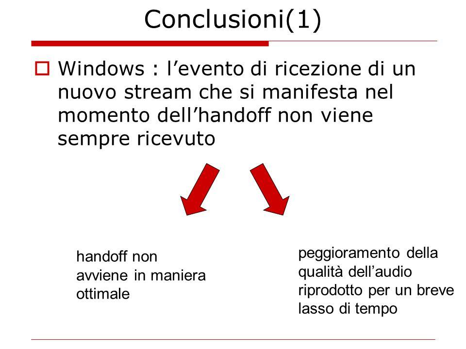 Conclusioni(1)  Windows : l'evento di ricezione di un nuovo stream che si manifesta nel momento dell'handoff non viene sempre ricevuto handoff non avviene in maniera ottimale peggioramento della qualità dell'audio riprodotto per un breve lasso di tempo