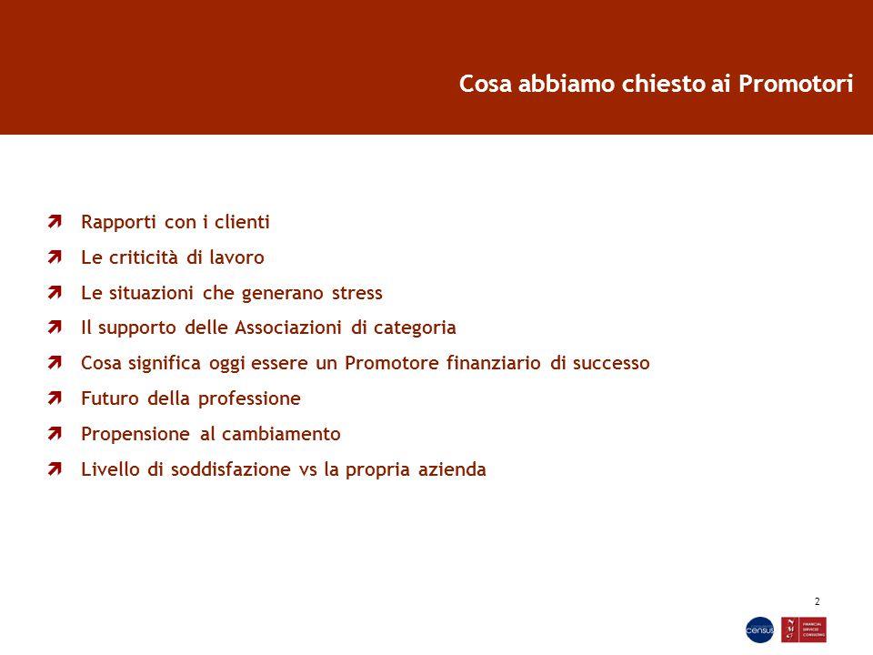 2  Rapporti con i clienti  Le criticità di lavoro  Le situazioni che generano stress  Il supporto delle Associazioni di categoria  Cosa significa