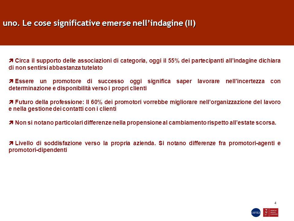 4 uno. Le cose significative emerse nell'indagine (II)  Circa il supporto delle associazioni di categoria, oggi il 55% dei partecipanti all'indagine