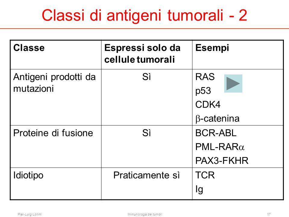 Pier-Luigi LolliniImmunologia dei tumori17 ClasseEspressi solo da cellule tumorali Esempi Antigeni prodotti da mutazioni SìRAS p53 CDK4  -catenina Pr