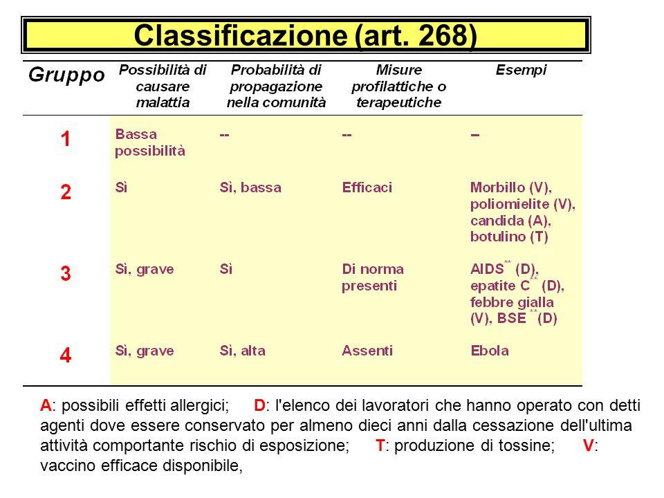 Classificazione (art. 268) A: possibili effetti allergici; D: l'elenco dei lavoratori che hanno operato con detti agenti dove essere conservato per al
