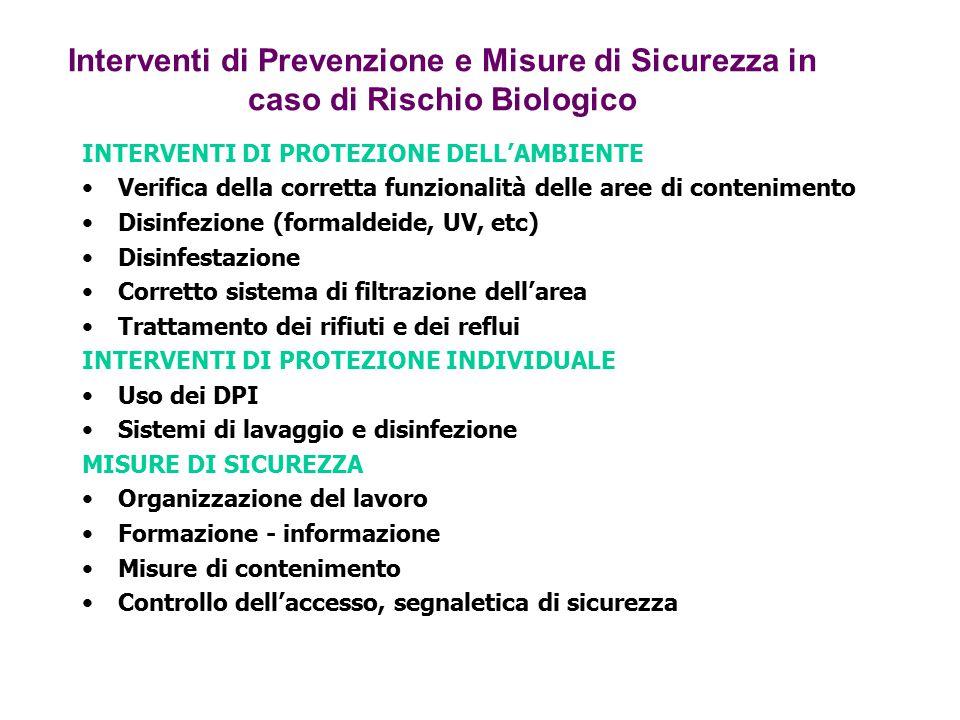 Interventi di Prevenzione e Misure di Sicurezza in caso di Rischio Biologico INTERVENTI DI PROTEZIONE DELL'AMBIENTE Verifica della corretta funzionali