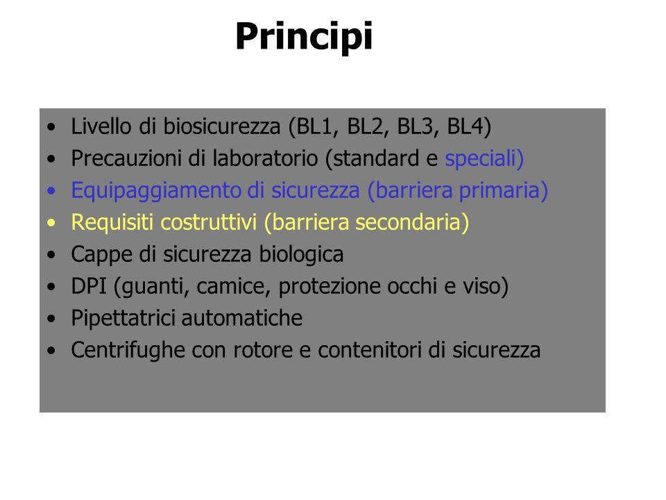 Principi Livello di biosicurezza (BL1, BL2, BL3, BL4) Precauzioni di laboratorio (standard e speciali) Equipaggiamento di sicurezza (barriera primaria