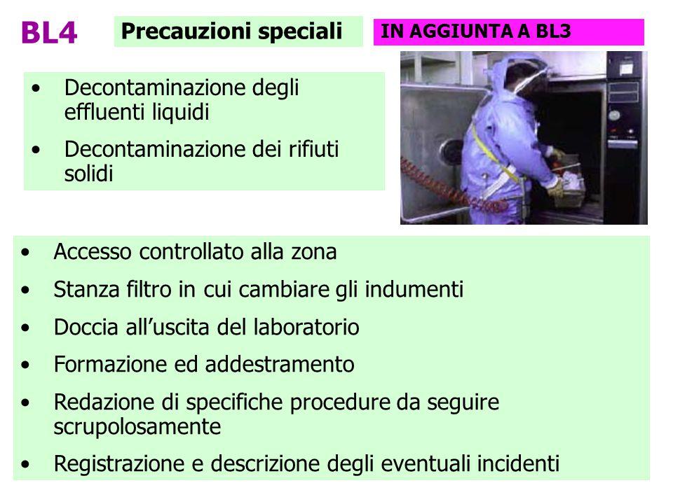 Precauzioni speciali BL4 IN AGGIUNTA A BL3 Decontaminazione degli effluenti liquidi Decontaminazione dei rifiuti solidi Accesso controllato alla zona