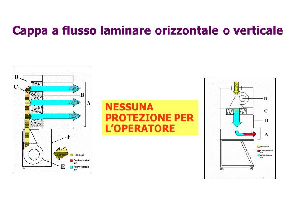 Cappa a flusso laminare orizzontale o verticale NESSUNA PROTEZIONE PER L'OPERATORE