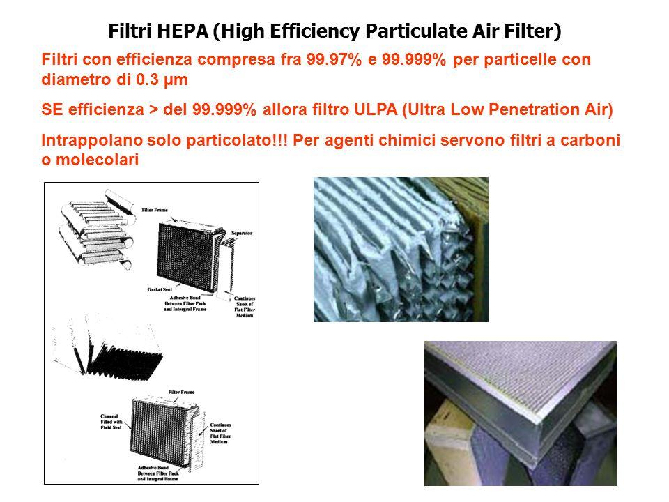 Filtri HEPA (High Efficiency Particulate Air Filter) Filtri con efficienza compresa fra 99.97% e 99.999% per particelle con diametro di 0.3 µm SE effi