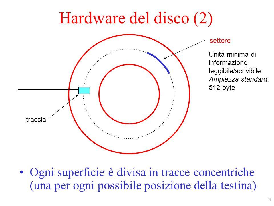 3 Hardware del disco (2) Ogni superficie è divisa in tracce concentriche (una per ogni possibile posizione della testina) traccia settore Unità minima di informazione leggibile/scrivibile Ampiezza standard: 512 byte