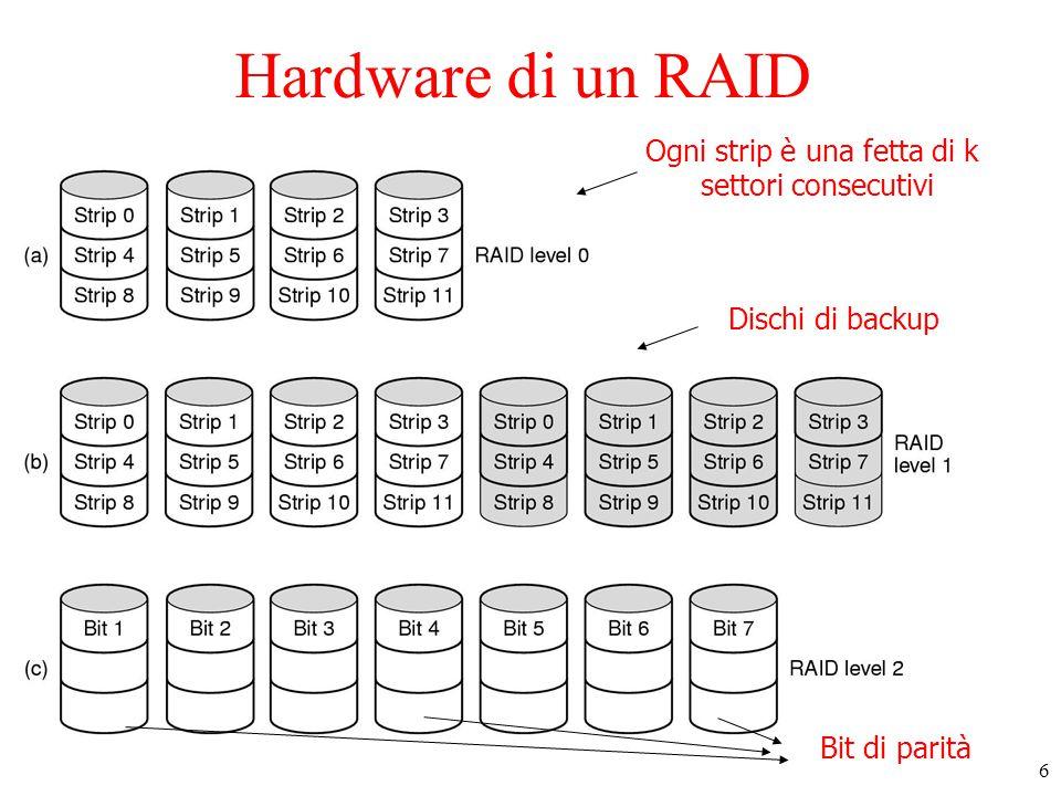 7 Hardware di un RAID (2) Drive di parità La parità viene calcolata come XOR delle stripe corrispondenti Distribuisce anche le parità