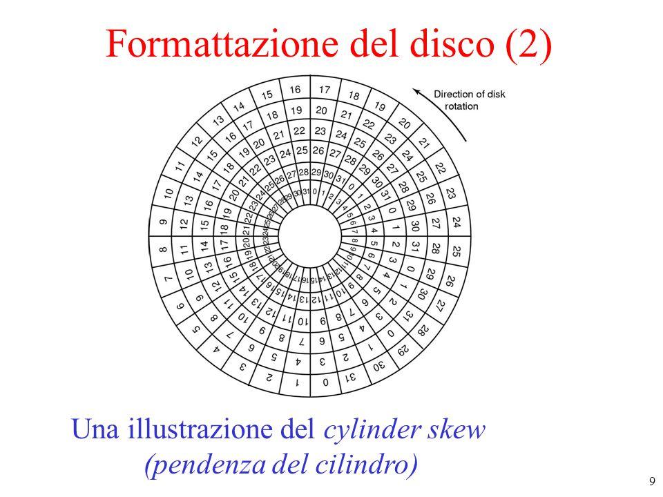 10 Formattazione del disco (3) Se il controllore dispone di buffer limitato (un settore) è necessario tenerne conto nella formattazione Controllori più moderni hanno buffer di almeno una traccia Senza Interleaving Singolo Interleaving Doppio Interleaving