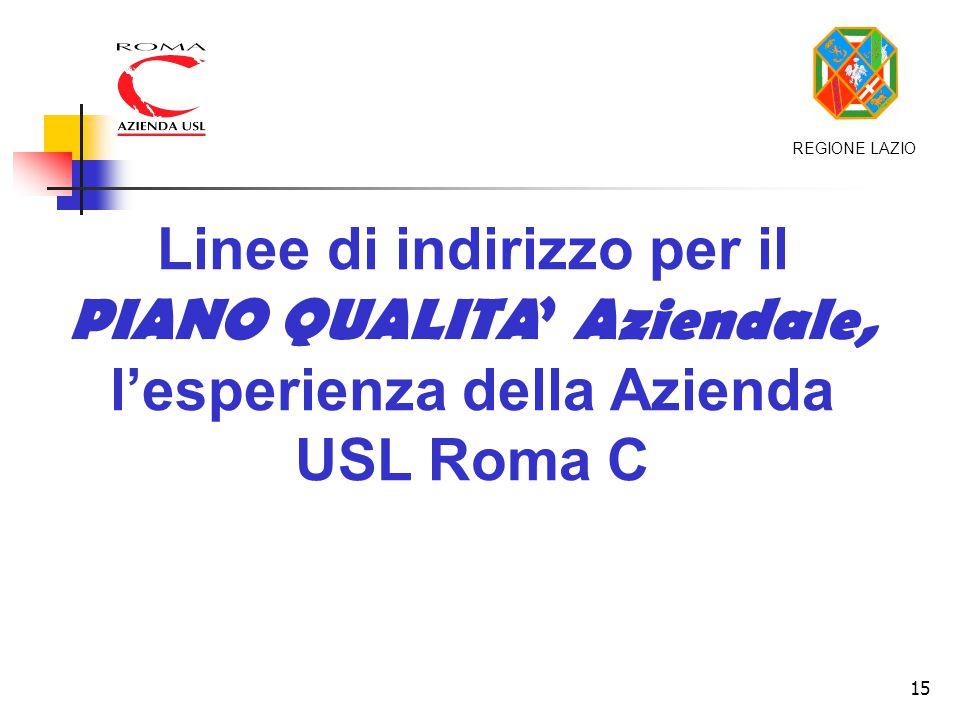 15 Linee di indirizzo per il PIANO QUALITA' Aziendale, l'esperienza della Azienda USL Roma C REGIONE LAZIO
