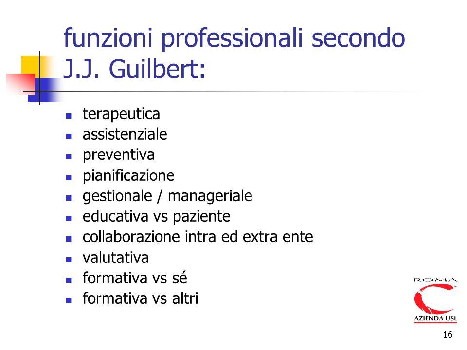 16 funzioni professionali secondo J.J. Guilbert: terapeutica assistenziale preventiva pianificazione gestionale / manageriale educativa vs paziente co