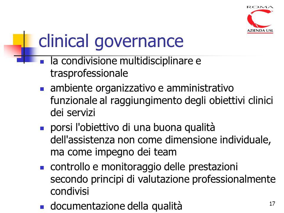 17 clinical governance la condivisione multidisciplinare e trasprofessionale ambiente organizzativo e amministrativo funzionale al raggiungimento degli obiettivi clinici dei servizi porsi l obiettivo di una buona qualità dell assistenza non come dimensione individuale, ma come impegno dei team controllo e monitoraggio delle prestazioni secondo principi di valutazione professionalmente condivisi documentazione della qualità
