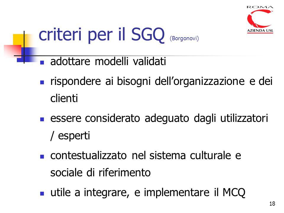 18 criteri per il SGQ (Borgonovi) adottare modelli validati rispondere ai bisogni dell'organizzazione e dei clienti essere considerato adeguato dagli