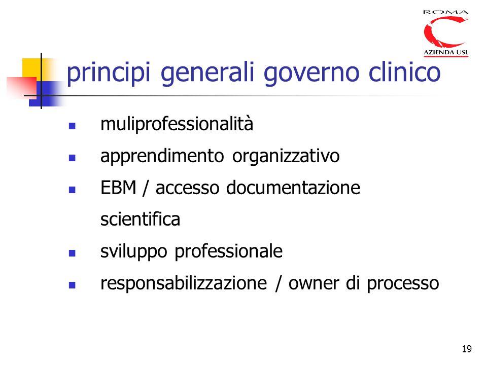 19 principi generali governo clinico muliprofessionalità apprendimento organizzativo EBM / accesso documentazione scientifica sviluppo professionale responsabilizzazione / owner di processo