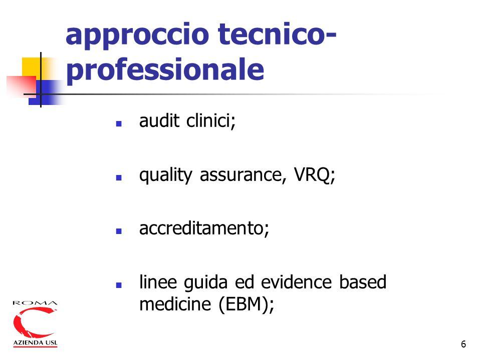 6 approccio tecnico- professionale audit clinici; quality assurance, VRQ; accreditamento; linee guida ed evidence based medicine (EBM);