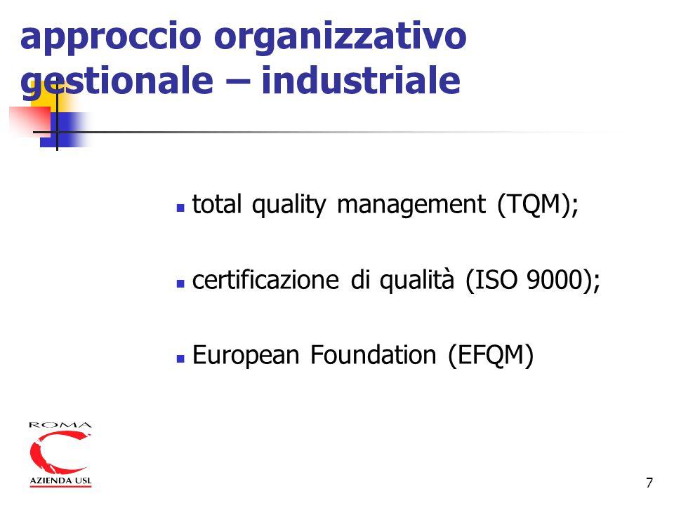 7 approccio organizzativo gestionale – industriale total quality management (TQM); certificazione di qualità (ISO 9000); European Foundation (EFQM)