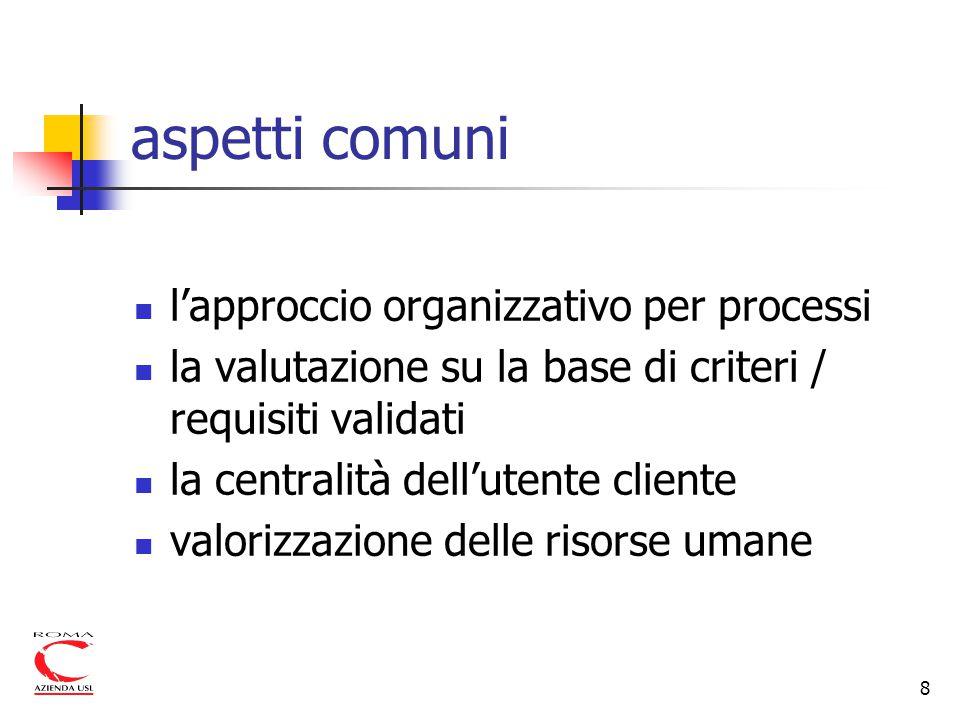 8 aspetti comuni l'approccio organizzativo per processi la valutazione su la base di criteri / requisiti validati la centralità dell'utente cliente va